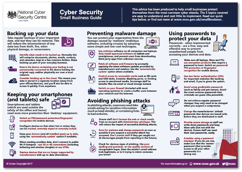 NCSC small business cyber guide IMAGE