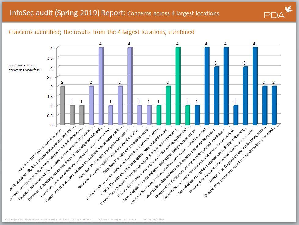 InfoSec sample rep1